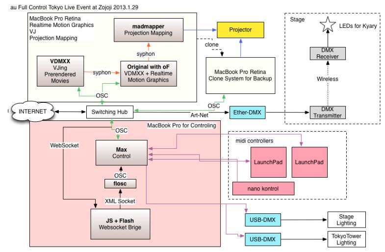 au_software_graph